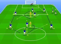 Football Coaching Drills, Soccer Training Drills, Soccer Drills, Passing Drills, One Team, Circuit, Sports, Waiting, Closet