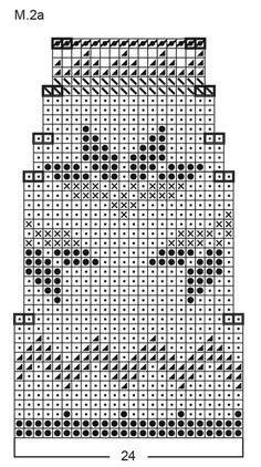 Pastel Dream / DROPS 31-15 - Gratis strikkeoppskrifter fra DROPS Design Drops Design, Magazine Drops, Knitting Machine Patterns, Print Patterns, Free Pattern, Threading, Breien, Sewing Patterns Free