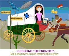 Crossing the Frontier