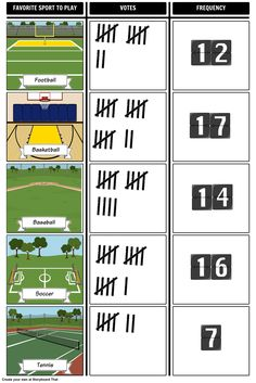8 Best Tally Charts images in 2016 | Tally chart, Tally marks, Chart