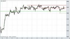 21/08: FTSE rallies 0.35% on mining strength but still stuck in ranges