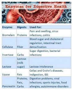 Enzymes for Digestive Health from  Taste of Life