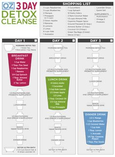 The Dr. Oz cleanse