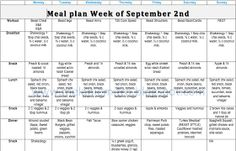 Committed to Get Fit: My Clean Eating Meal Plan to Keep Me Accountable