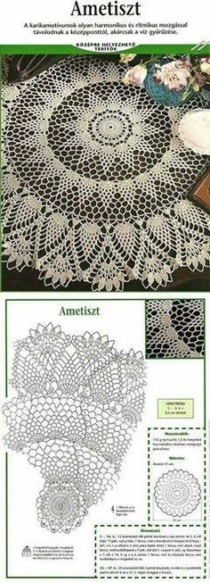 23 Ideas For Crochet Table Runner Free Pattern Charts Lace Doilies Crochet Tablecloth Pattern, Crochet Doily Diagram, Crochet Square Patterns, Crochet Chart, Thread Crochet, Filet Crochet, Crochet Motif, Crochet Designs, Crochet Lace