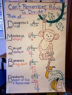 I Adore Grade Four: Division Chart
