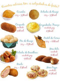 Tabela Calorias - Salgadinhos de Festa Infantil