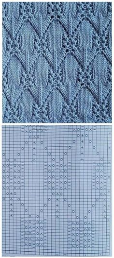 Irish Moss Stitch Hat Pattern - Make a hat with this easy and free knitting pattern by Handy Little Me that is perfect for beginners. Types Of Knitting Stitches, Lace Knitting Patterns, Knitting Stiches, Knitting Charts, Lace Patterns, Knitting Socks, Free Knitting, Crochet Stitches, Baby Knitting