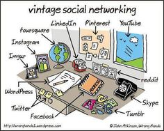 Technology humor- Ancient social networks