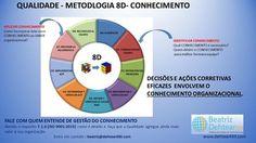 QUALIDADE - METODOLOGIA 8D - CONHECIMENTO