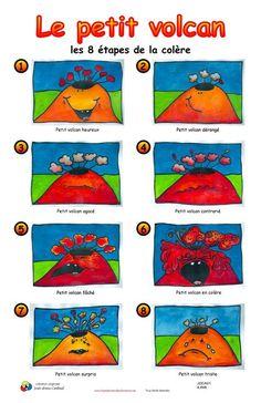 Le petit volcan, les 8 étapes de la colère | JDCA01