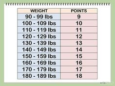 Calculate your WW points (using the old system) Complete Lean Belly Breakthrough System http://leanbellybreakthrough2017.blogspot.com.co/