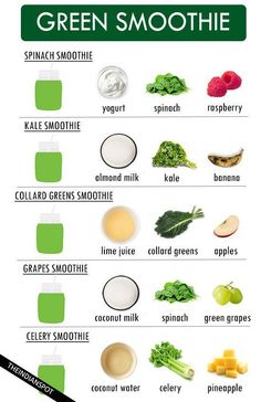 Vegetable Smoothie Recipes Without Fruit.What To Do With Leftover Juice Pulp POPSUGAR Fitness . 15 Healthy Smoothie Recipes For Toddlers Baby FoodE . 5 Make Ahead Smoothie Packs - Kid Approved Make Ahead . Fruit Smoothies, Grape Smoothie, Celery Smoothie, Healthy Green Smoothies, Healthy Juices, Healthy Drinks, Smoothie Diet, Green Smoothie Cleanse, Kale And Spinach Smoothie