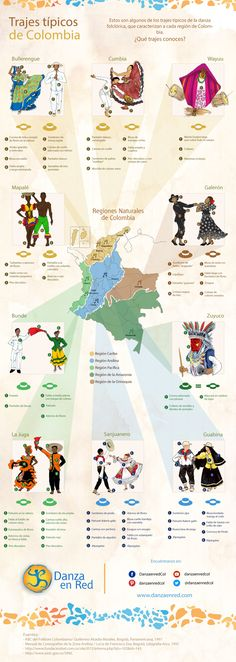 Infographic about the typical dresses of Colombia which characterize the different regions Miss Colombia, Colombia Travel, Colombia Memes, Social Projects, School Projects, Cute Comfy Outfits, Cute Summer Outfits, Colombian Culture, Costumes Around The World