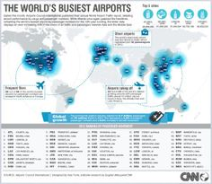 What are the busiest airports in world? Find the top largest and most busiest Airports in the World. Top 10 busiest Airports in the world! Chicago Airport, Atlanta Airport, Travel Advice, Travel Tips, Travel Ideas, Travel Inspiration, Airport Architecture, Cnn International, Traffic Report