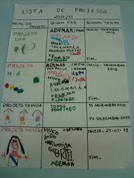 Imagem relacionada School Projects, Management, Classroom, Journal, Education, Kids, Meme, Early Childhood Education, Maps