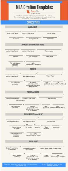 MLA Format Template Tutoring Tips Pinterest You ve, Template