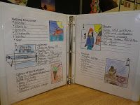 Fabulous in Fourth!: Regions of the United States  Scrapbook and links
