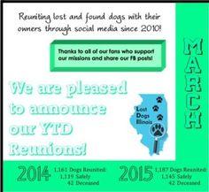 March 2015 Reunion Statistics