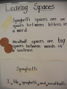Kindergarten Writing ... Leaving spaces http://media-cache4.pinterest.com/upload/188377196883711847_x3xhSvdL_f.jpg bobbiespage kindergarten