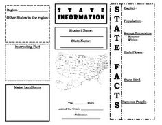 State Travel Brochure  Template And Internet Resources   School