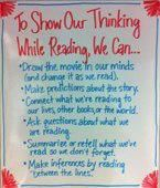 Showing Our Thinking this is a very important resource for teaching many important reading skills.