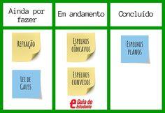 Organize your studies with the technical frame kanban /Organize seus estudos com a técnica do quadro kanban. #studytips #portuguesdicas #estudar