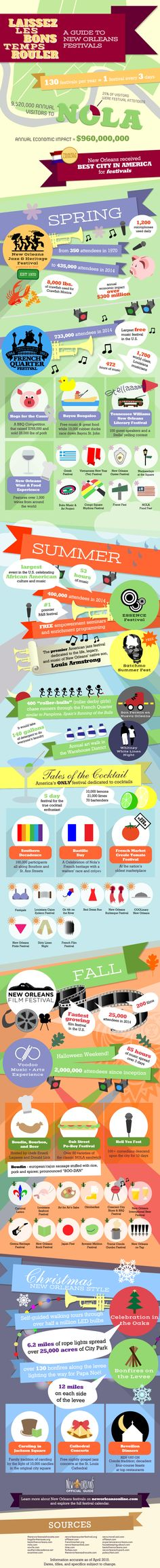 The Complete Guide To New Orleans Festivals [Infographic] | Daily Infographic
