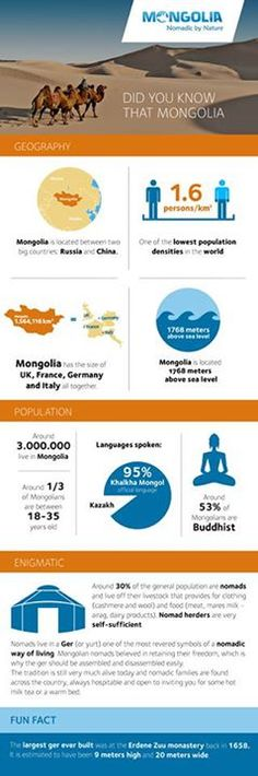 #infograpic #mongolia #travel #amazing facts more on #TravelMongolia Facebook page http://on.fb.me/19TA1DT