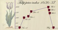 Tulipomanía: Historia de una burbuja desmesurada | Bolsa