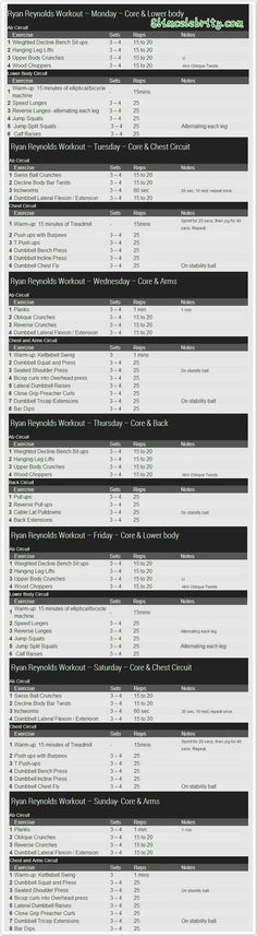 Ryan Reynolds Workout and Diet Tips (7 Days Workout)