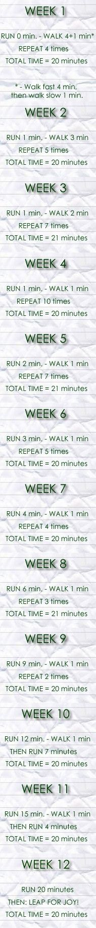 Before I always threw myself into running and I haven't been sticking to it. Maybe this will help.