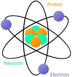 Science Club: Electr