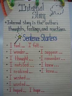 10 Sentence Starters For First Grade Ideas Sentence Starters 1st Grade Writing Teaching Writing