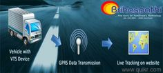 Brihaspathi specializes in providing GPS vehicle tracking system solutions. Global Positioning System abbreviated as GPS, is a satellite navigation system that determines the longitudes and latitudes of a GPS receiving device that is fitted on the vehicle.