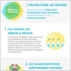 Infografía de la campaña de la Semana Mundial de la Inmunización: 5 hechos sobre las vacunas