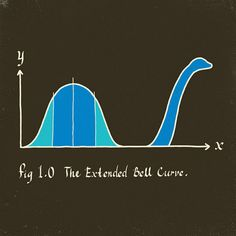 If only I had thought of this during stats, it would have been a lot more fun to draw all those graphs!