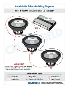 39 best subwoofer wiring diagram images rh pinterest com