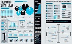 Infographic: The Astounding Power Of Pinterest | Co.Design: business + innovation + design#1