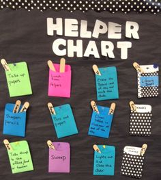 Helper Chart