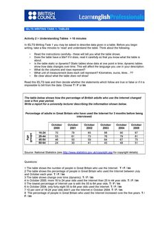 thesis creation worksheet