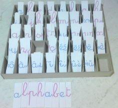 Explications pour fabriquer la boîte. Mon alphabet mobile