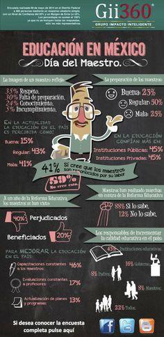 #Infografia #Curiosidades La educación en México. #TAVnews