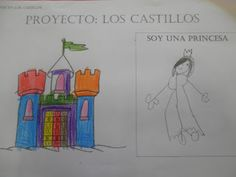 El bosque encantado: PROYECTO: LOS CASTILLOS MEDIEVALES Sunday School Activities, Activities For Kids, Case, Cardboard Castle, Medieval Castle, Haunted Forest, Middle Ages, Renaissance, Kid Activities