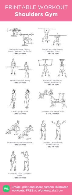 Shoulders Gym – my custom workout created at WorkoutLabs.com • Click through to download as printable PDF! #customworkout