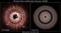New evidence from Hubble Space Telescope for exoplanet that 'shouldn't be there' http://themeridianijournal.com/2013/06/new-evidence-from-hubble-space-telescope-for-exoplanet-that-shouldnt-be-there
