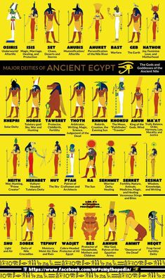 Gods and Goddesses of Ancient Egypt- Bast is also the Mother of Cats, and I do b. - ODDS - Gods and Goddesses of Ancient Egypt- Bast is also the Mother of Cats, and I do b… -