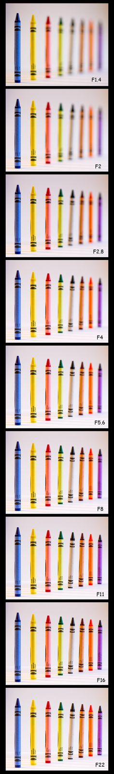 Photography 101 Tutorial: How To Use Aperture