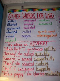 not sure where I'd fit all of these anchor charts, but they are great ideas for teaching writing! Writing Lessons, Writing Resources, Teaching Writing, Writing Ideas, Teaching Ideas, Kindergarten Writing, Writing Process, Teaching Resources, Teaching Time
