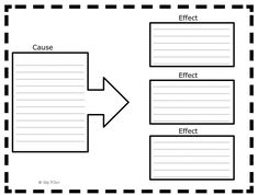 Cause and effect essay suggestions